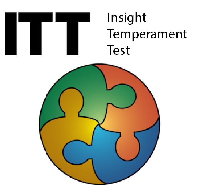 Temperament test online